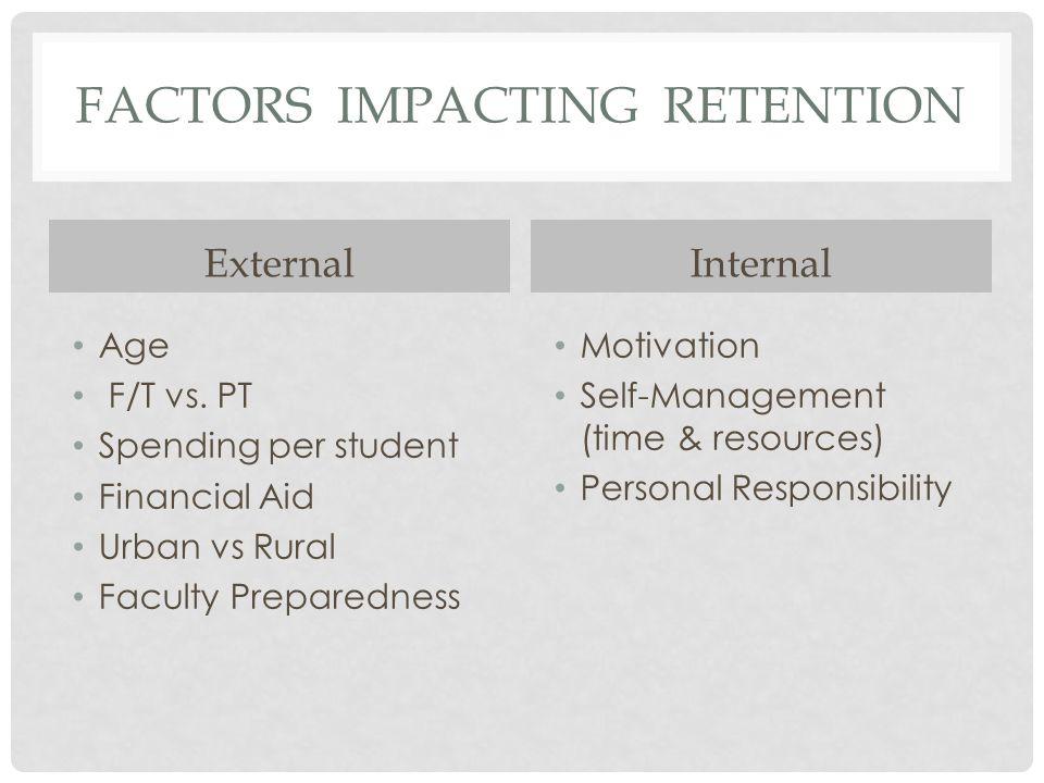 FACTORS IMPACTING RETENTION External Age F/T vs. PT Spending per student Financial Aid Urban vs Rural Faculty Preparedness Internal Motivation Self-Ma