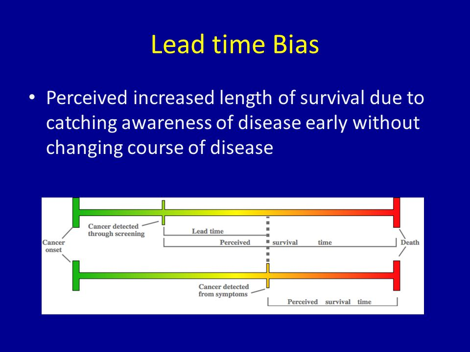 Lead time Bias Perceived increased length of survival due to catching awareness of disease early without changing course of disease
