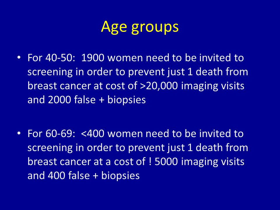 Age groups For 40-50: 1900 women need to be invited to screening in order to prevent just 1 death from breast cancer at cost of >20,000 imaging visits and 2000 false + biopsies For 60-69: <400 women need to be invited to screening in order to prevent just 1 death from breast cancer at a cost of .