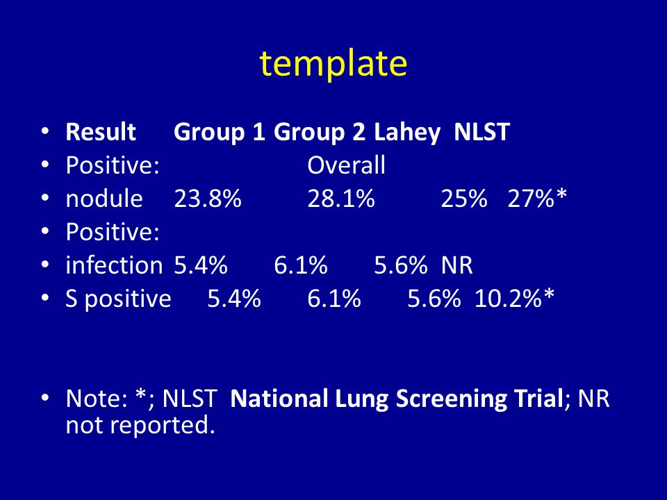 template Result Group 1 Group 2 Lahey NLST Positive: Overall nodule 23.8% 28.1% 25% 27%* Positive: infection 5.4% 6.1% 5.6% NR S positive 5.4% 6.1% 5.6% 10.2%* Note: *; NLST National Lung Screening Trial; NR not reported.