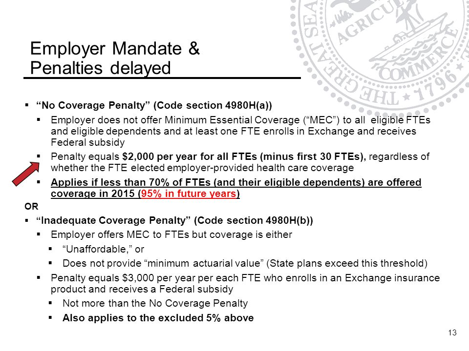 Employer Mandate & Penalties delayed  No Coverage Penalty (Code section 4980H(a))  Employer does not offer Minimum Essential Coverage ( MEC ) to all eligible FTEs and eligible dependents and at least one FTE enrolls in Exchange and receives Federal subsidy  Penalty equals $2,000 per year for all FTEs (minus first 30 FTEs), regardless of whether the FTE elected employer-provided health care coverage  Applies if less than 70% of FTEs (and their eligible dependents) are offered coverage in 2015 (95% in future years) OR  Inadequate Coverage Penalty (Code section 4980H(b))  Employer offers MEC to FTEs but coverage is either  Unaffordable, or  Does not provide minimum actuarial value (State plans exceed this threshold)  Penalty equals $3,000 per year per each FTE who enrolls in an Exchange insurance product and receives a Federal subsidy  Not more than the No Coverage Penalty  Also applies to the excluded 5% above 13