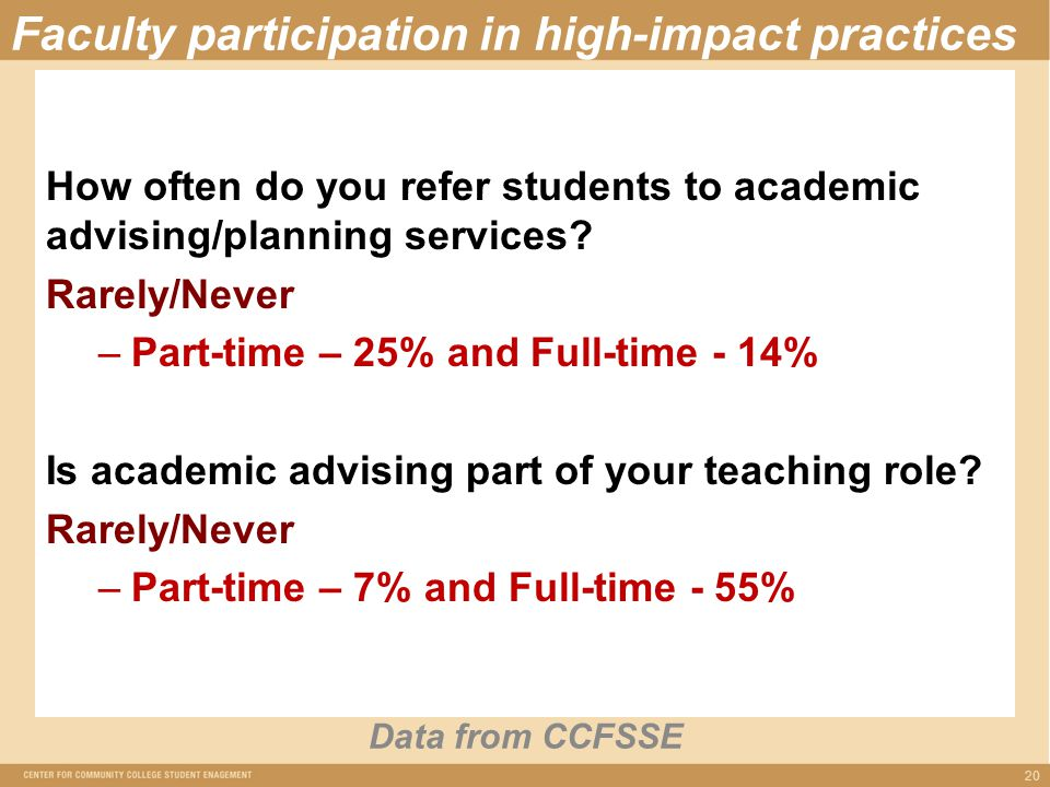 Faculty participation in high-impact practices How often do you refer students to academic advising/planning services.