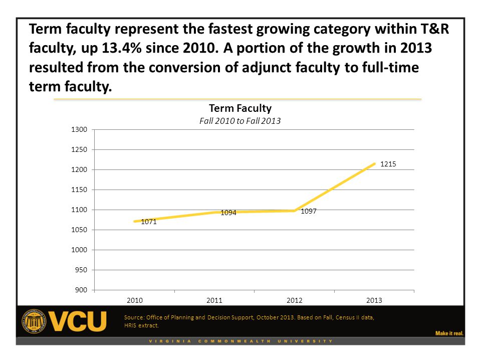 Term faculty represent the fastest growing category within T&R faculty, up 13.4% since 2010.