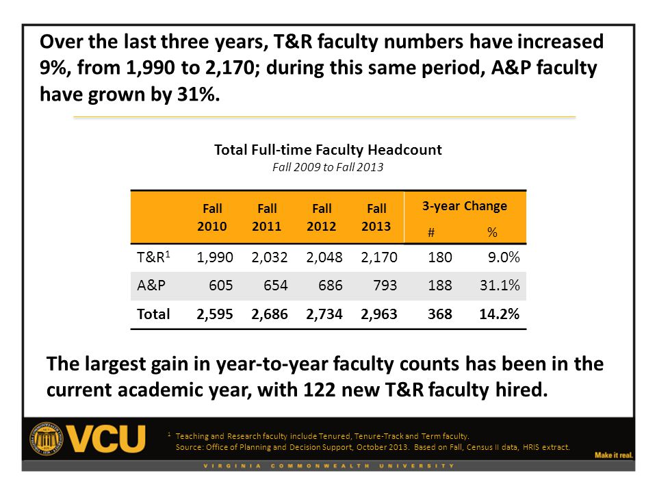 Tenured/Tenure Track Faculty by Gender Fall 2009 to Fall 2013 1 ACE Fact Sheet on Higher Education; U.S.