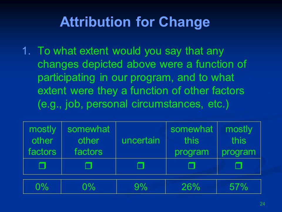 Attribution for Change 1.To what extent would you say that any changes depicted above were a function of participating in our program, and to what extent were they a function of other factors (e.g., job, personal circumstances, etc.) mostly other factors somewhat other factors uncertain somewhat this program mostly this program  24 0% 9%26%57%