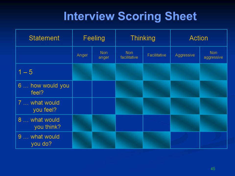 45 Interview Scoring Sheet StatementFeelingThinkingAction Anger Non anger Non facilitative FacilitativeAggressive Non aggressive 1 – 5 6 … how would you feel.