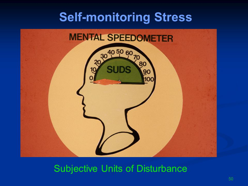 50 Self-monitoring Stress Subjective Units of Disturbance