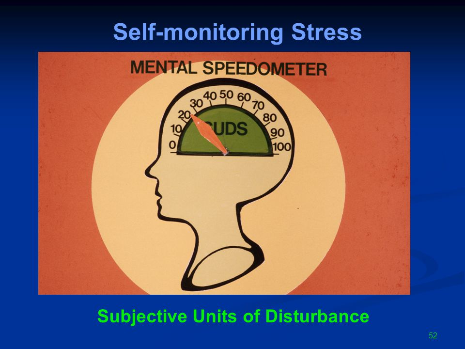 52 Self-monitoring Stress Subjective Units of Disturbance
