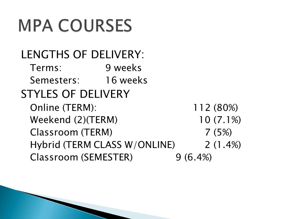LENGTHS OF DELIVERY: Terms: 9 weeks Semesters:16 weeks STYLES OF DELIVERY Online (TERM):112 (80%) Weekend (2)(TERM) 10 (7.1%) Classroom (TERM) 7 (5%) Hybrid (TERM CLASS W/ONLINE) 2 (1.4%) Classroom (SEMESTER) 9 (6.4%)
