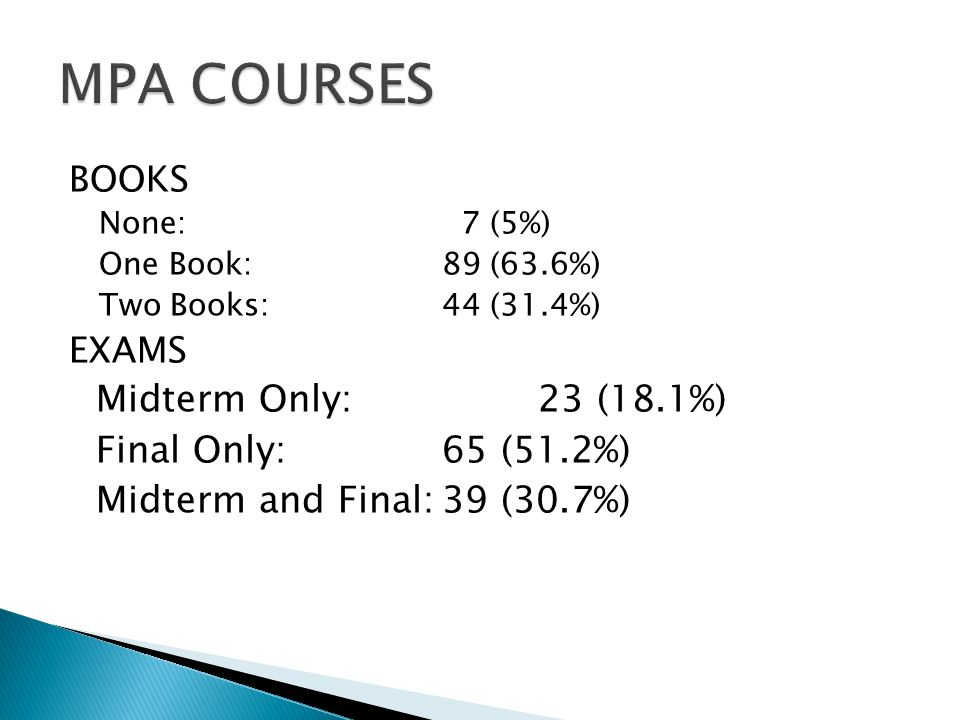 BOOKS None: 7 (5%) One Book:89 (63.6%) Two Books:44 (31.4%) EXAMS Midterm Only:23 (18.1%) Final Only:65 (51.2%) Midterm and Final:39 (30.7%)
