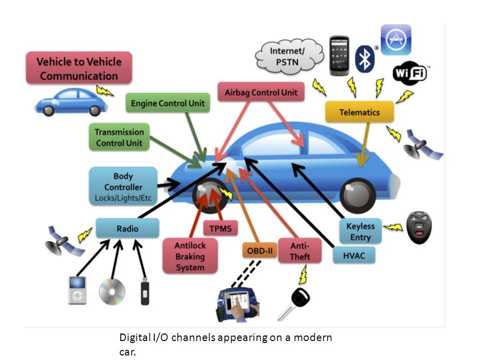 Digital I/O channels appearing on a modern car.