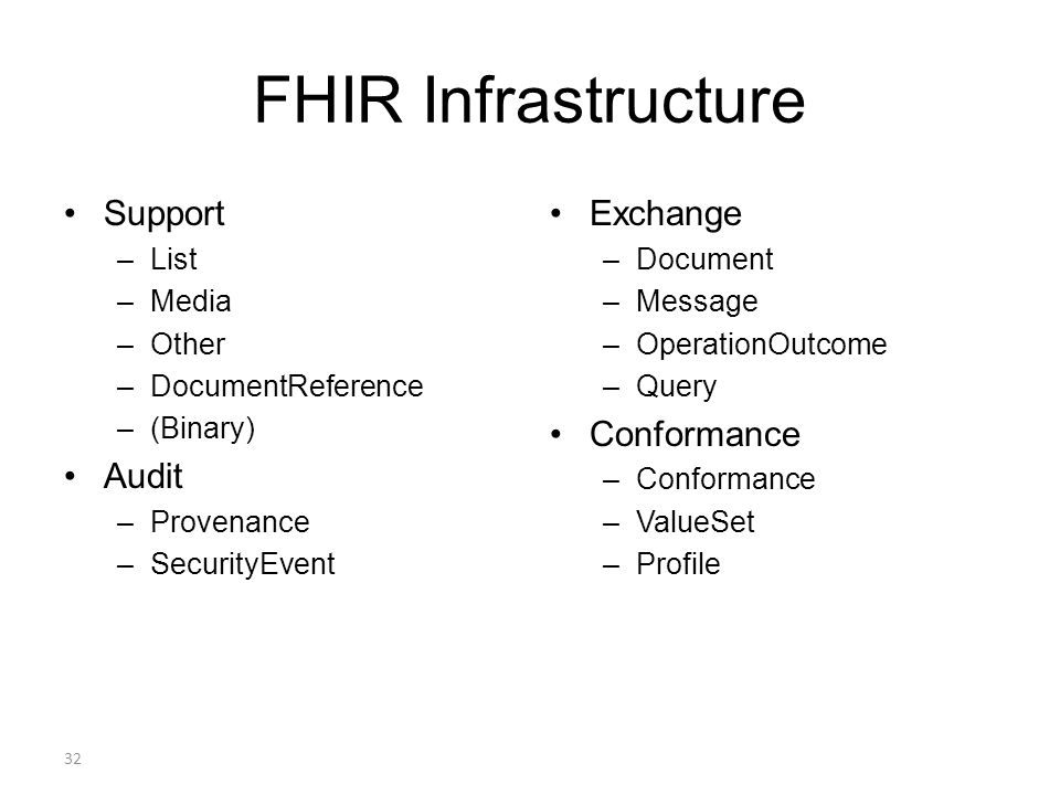 FHIR Infrastructure Support –List –Media –Other –DocumentReference –(Binary) Audit –Provenance –SecurityEvent Exchange –Document –Message –OperationOu