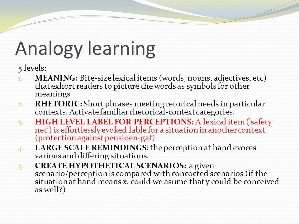 Analogy learning 5 levels: 1.
