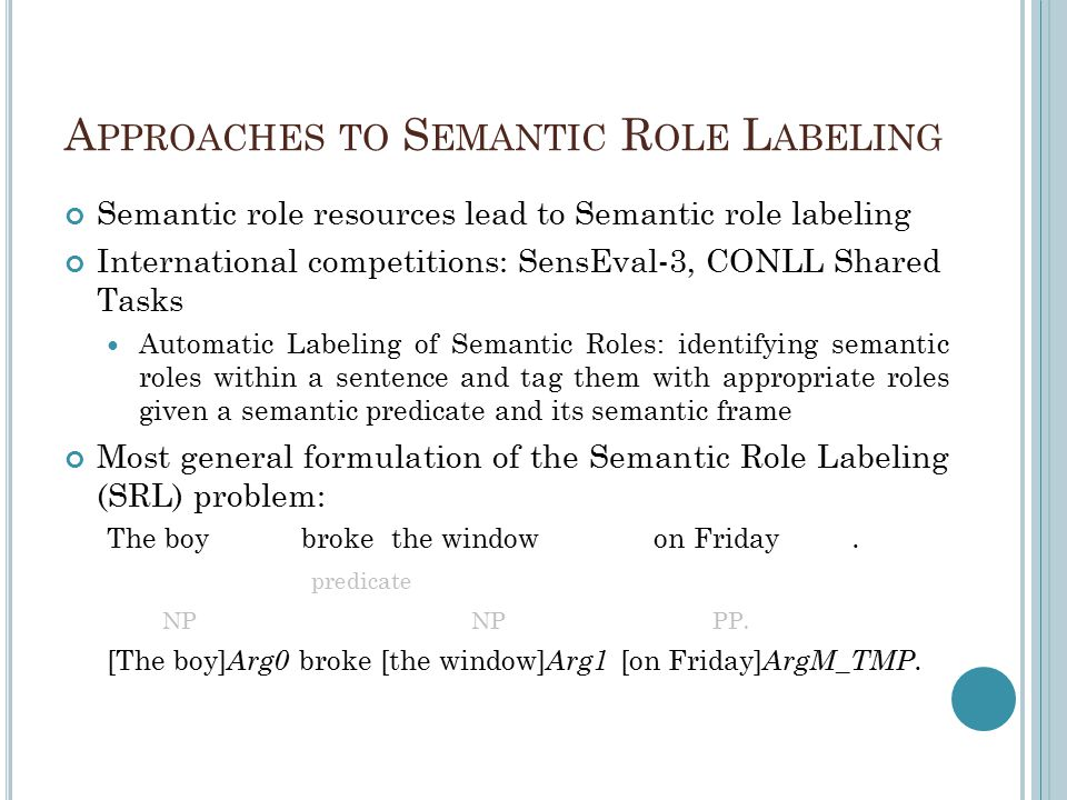 A PPROACHES TO S EMANTIC R OLE L ABELING Semantic role resources lead to Semantic role labeling International competitions: SensEval-3, CONLL Shared Tasks Automatic Labeling of Semantic Roles: identifying semantic roles within a sentence and tag them with appropriate roles given a semantic predicate and its semantic frame Most general formulation of the Semantic Role Labeling (SRL) problem: The boy] Agent broke [the window] Theme [on Friday] Time.