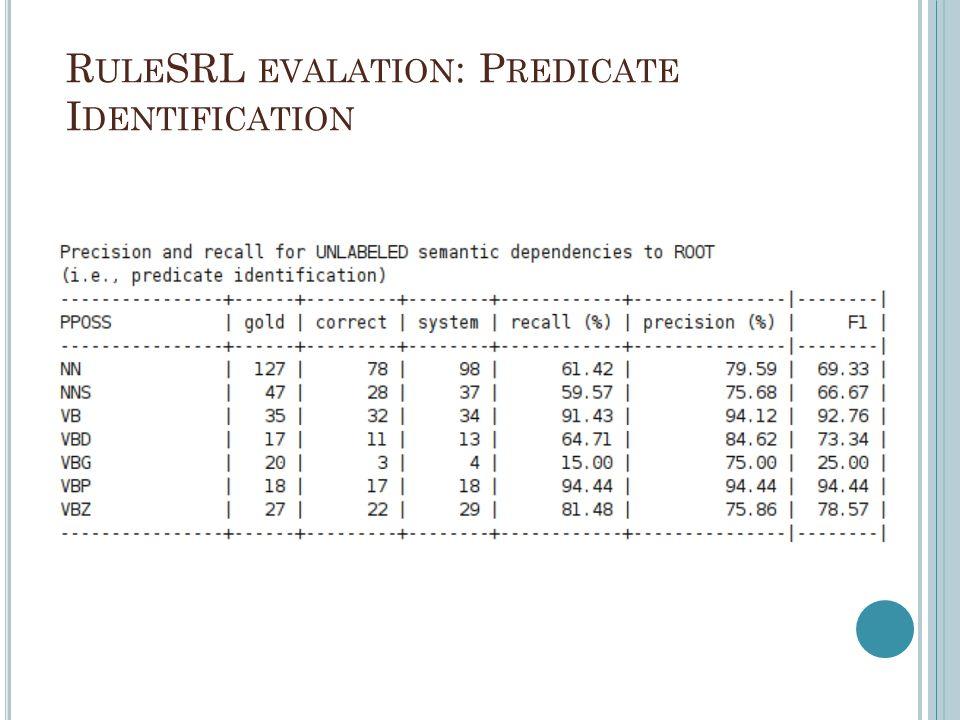 R ULE SRL EVALATION : P REDICATE I DENTIFICATION
