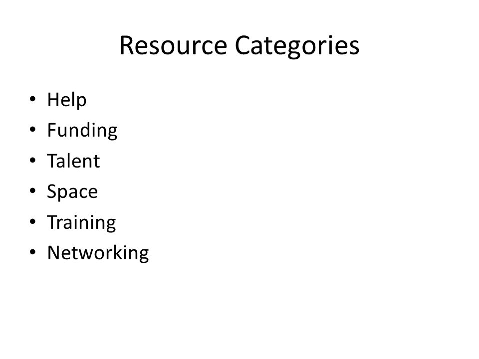 Resource Categories Help Funding Talent Space Training Networking