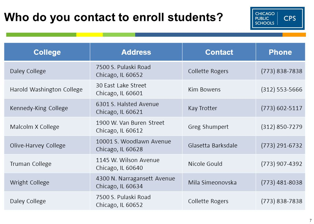 7 Who do you contact to enroll students. CollegeAddressContactPhone Daley College 7500 S.