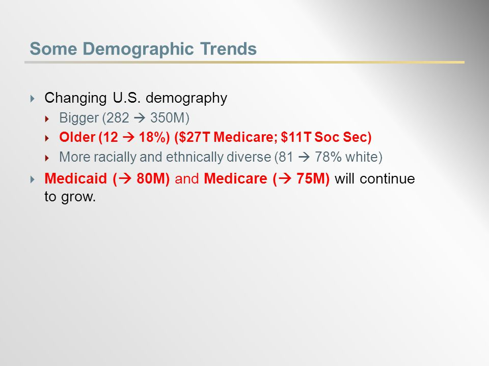 Some Demographic Trends  Changing U.S.