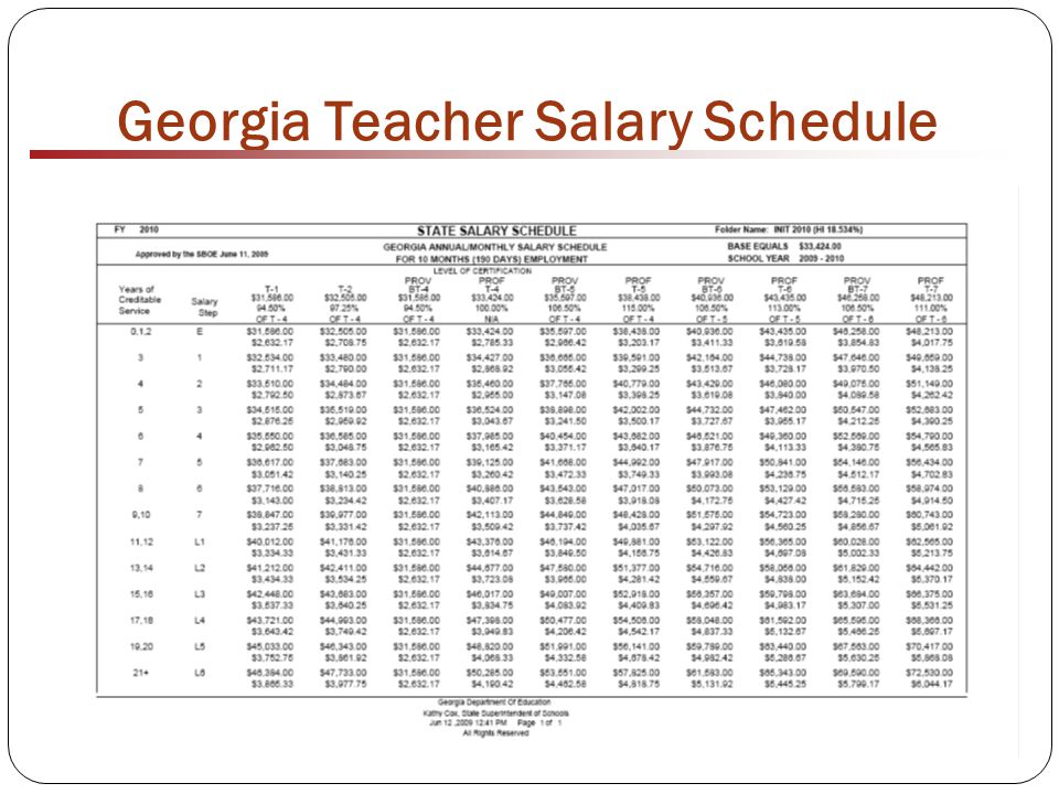 Georgia Teacher Salary Schedule