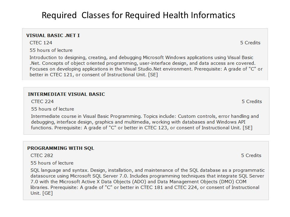 Required Classes for Required Health Informatics