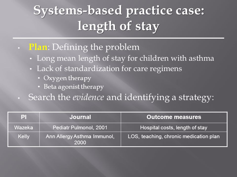 Plan : Defining the problem Long mean length of stay for children with asthma Lack of standardization for care regimens Oxygen therapy Beta agonist therapy Search the evidence and identifying a strategy: PIJournalOutcome measures WazekaPediatr Pulmonol, 2001Hospital costs, length of stay KellyAnn Allergy Asthma Immunol, 2000 LOS, teaching, chronic medication plan Systems-based practice case: length of stay