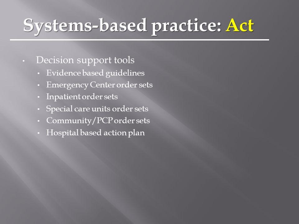 Decision support tools Evidence based guidelines Emergency Center order sets Inpatient order sets Special care units order sets Community/PCP order se