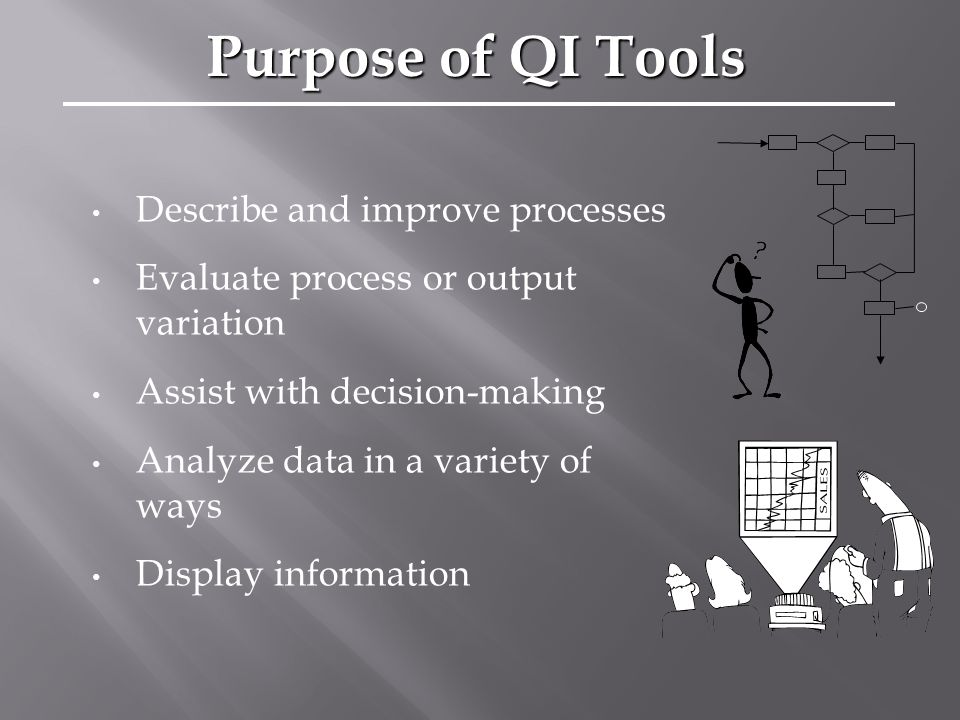 Describe and improve processes Evaluate process or output variation Assist with decision-making Analyze data in a variety of ways Display information