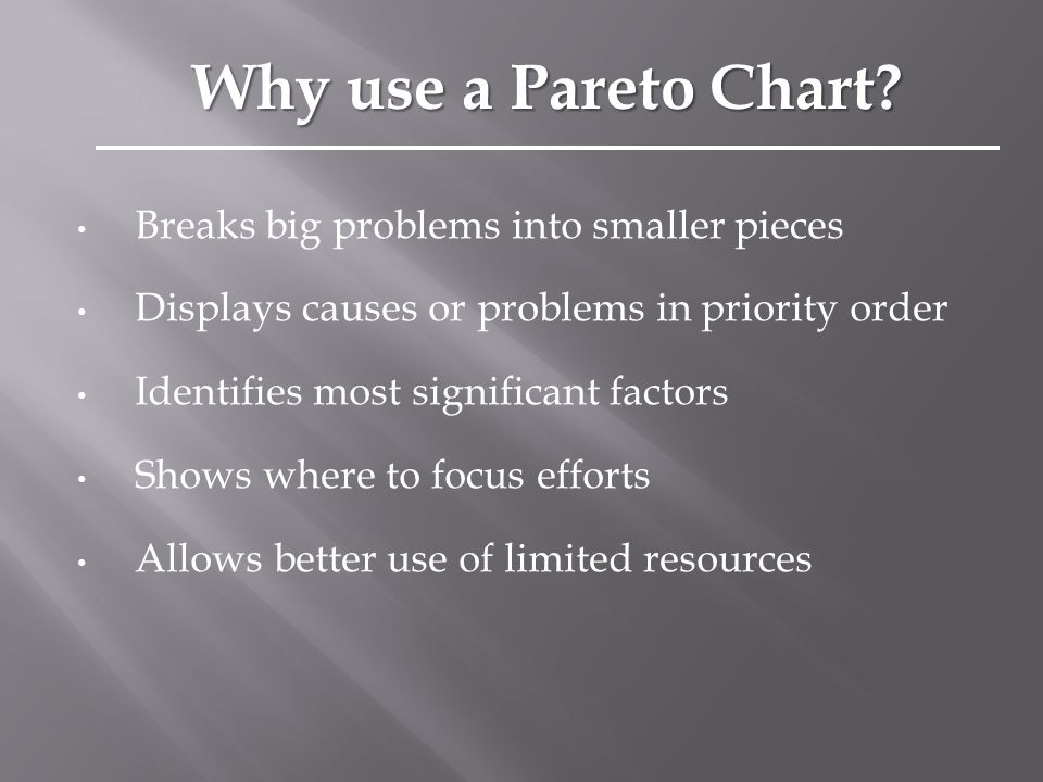 Breaks big problems into smaller pieces Displays causes or problems in priority order Identifies most significant factors Shows where to focus efforts Allows better use of limited resources Why use a Pareto Chart