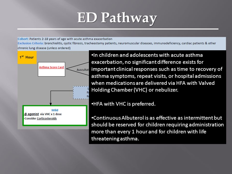 In children and adolescents with acute asthma exacerbation, no significant difference exists for important clinical responses such as time to recovery of asthma symptoms, repeat visits, or hospital admissions when medications are delivered via HFA with Valved Holding Chamber (VHC) or nebulizer.