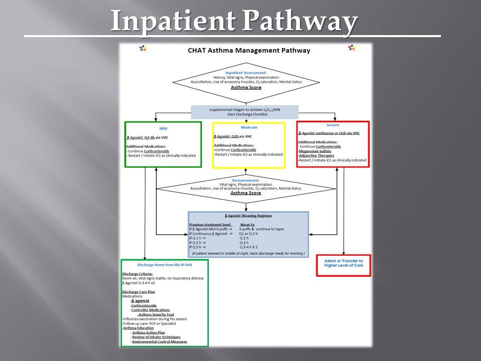 Inpatient Pathway