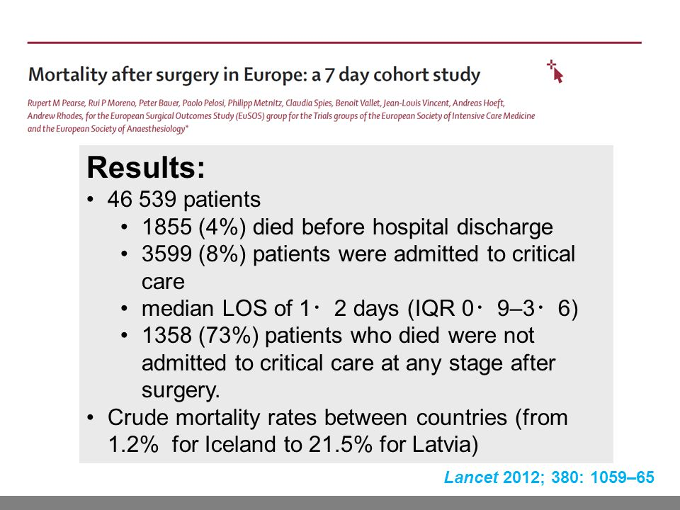 Lancet 2012; 380: 1059–65 Results: 46 539 patients 1855 (4%) died before hospital discharge 3599 (8%) patients were admitted to critical care median L