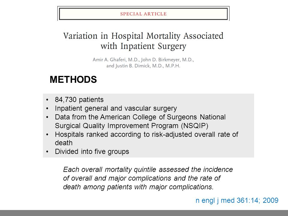 84,730 patients Inpatient general and vascular surgery Data from the American College of Surgeons National Surgical Quality Improvement Program (NSQIP