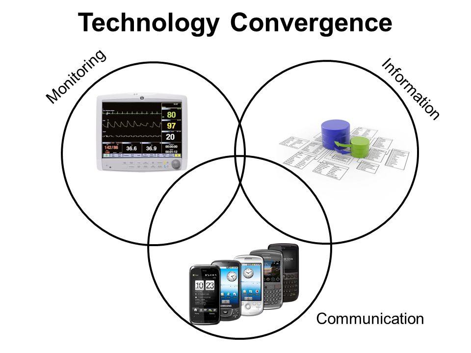 Technology Convergence Monitoring Information Communication