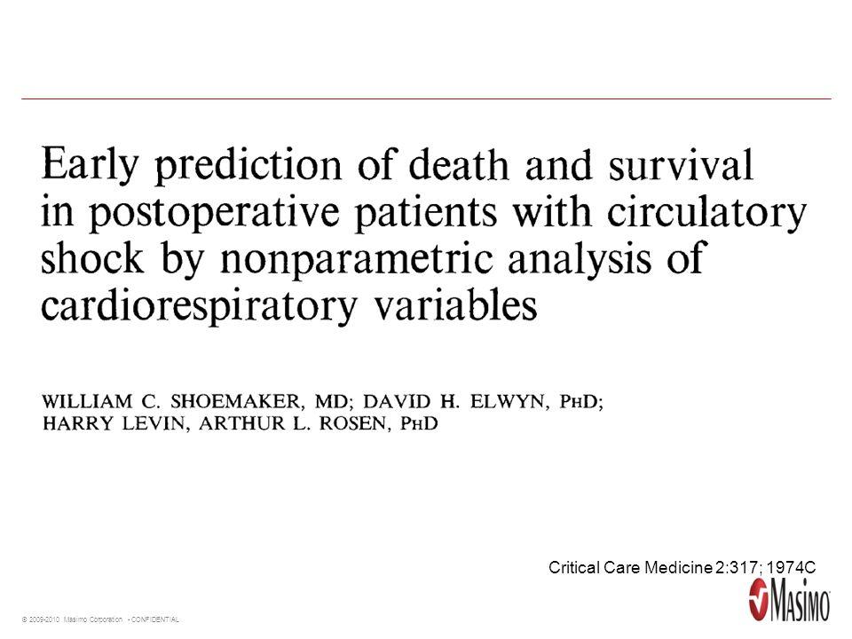 © 2009-2010 Masimo Corporation - CONFIDENTIAL Critical Care Medicine 2:317; 1974C