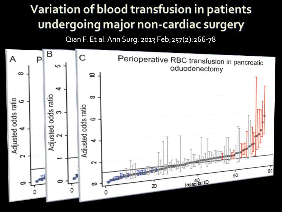 Qian F. Et al. Ann Surg. 2013 Feb;257(2):266-78
