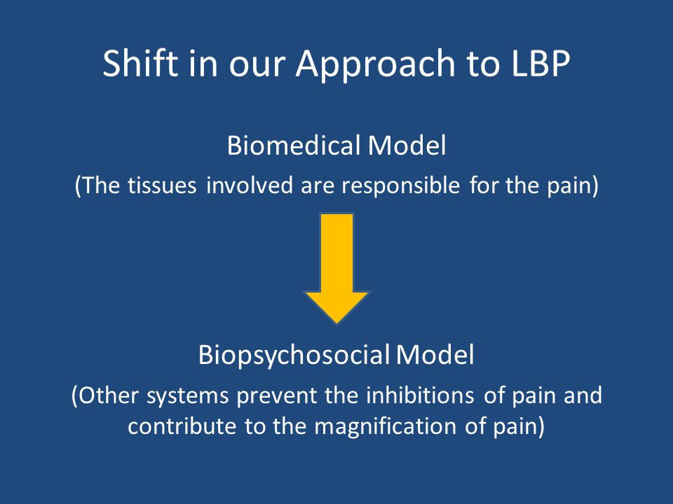 Shift in our Approach to LBP Biomedical Model (The tissues involved are responsible for the pain) Biopsychosocial Model (Other systems prevent the inhibitions of pain and contribute to the magnification of pain)