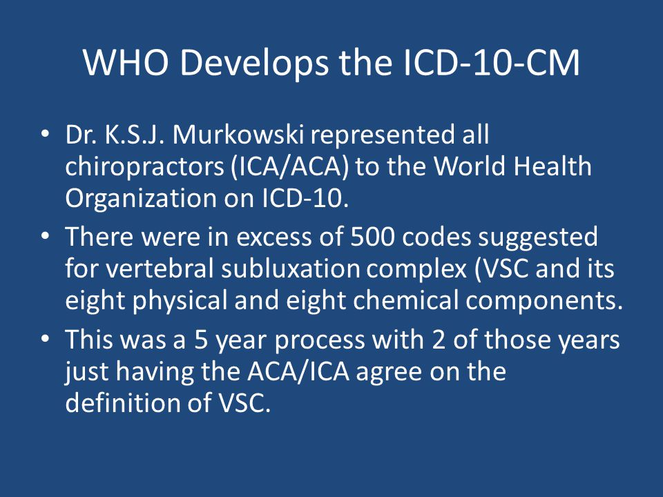WHO Develops the ICD-10-CM Dr. K.S.J.
