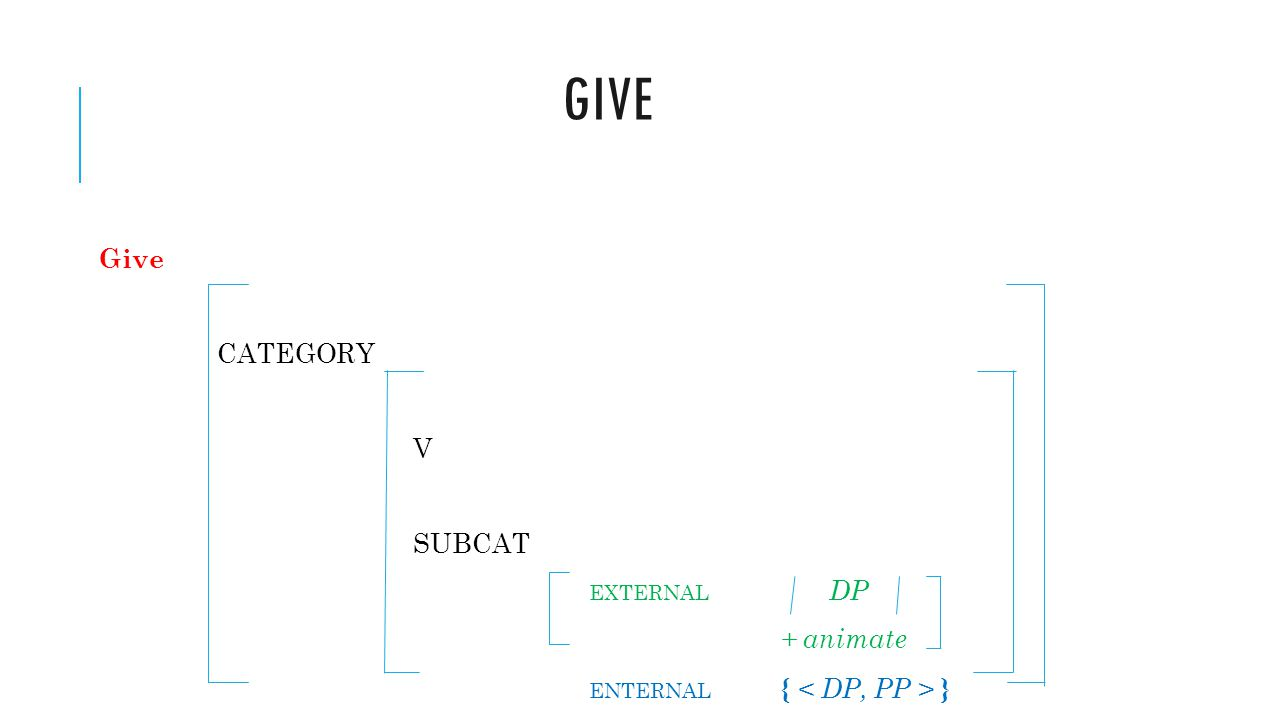 GIVE Give CATEGORY V SUBCAT EXTERNAL DP + animate ENTERNAL { } { }