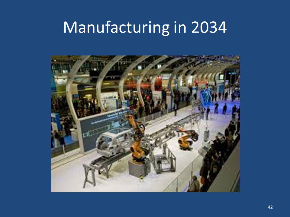 Manufacturing in 2034 42
