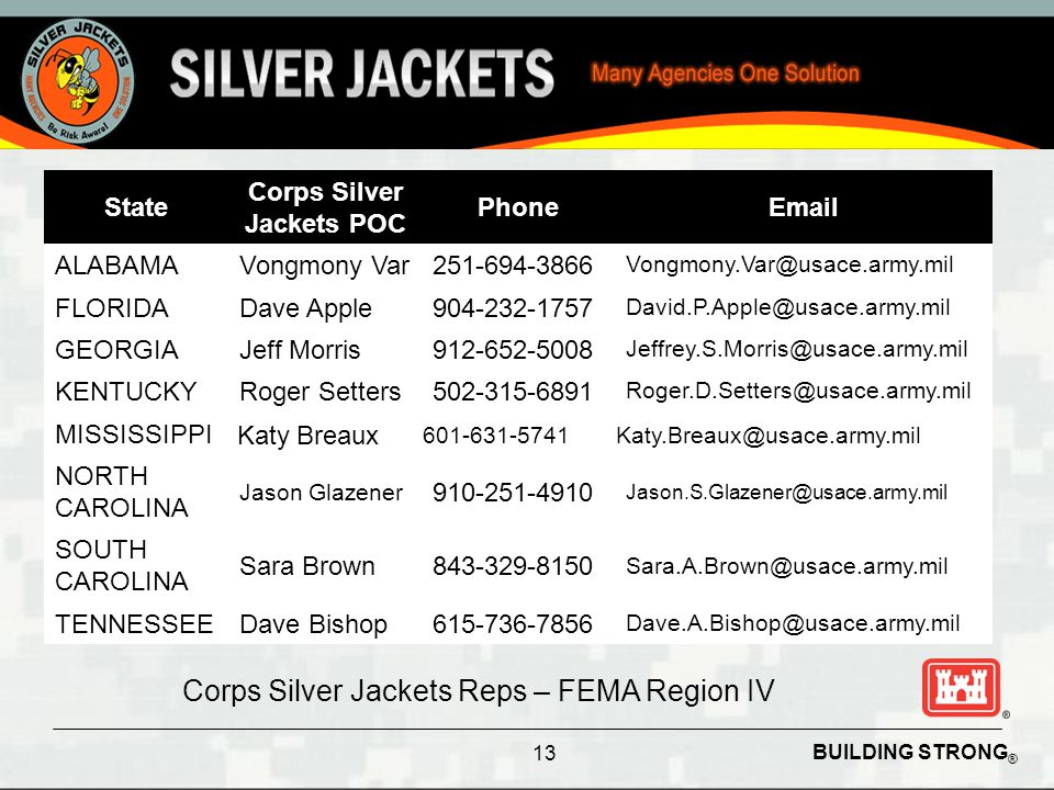 BUILDING STRONG ® State Corps Silver Jackets POC PhoneEmail ALABAMAVongmony Var251-694-3866 Vongmony.Var@usace.army.mil FLORIDADave Apple904-232-1757