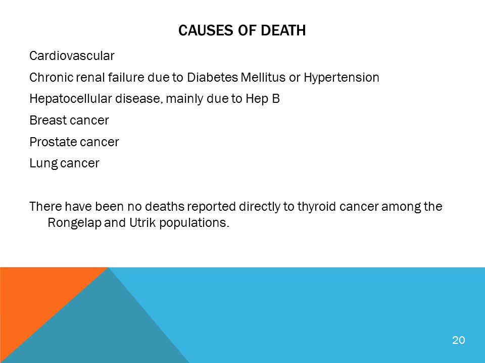 CAUSES OF DEATH Cardiovascular Chronic renal failure due to Diabetes Mellitus or Hypertension Hepatocellular disease, mainly due to Hep B Breast cancer Prostate cancer Lung cancer There have been no deaths reported directly to thyroid cancer among the Rongelap and Utrik populations.