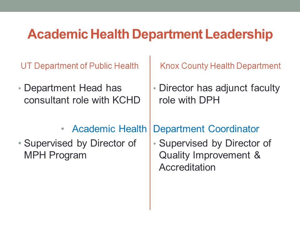 Academic Health Department Leadership UT Department of Public Health Department Head has consultant role with KCHD Academic Health Supervised by Director of MPH Program Knox County Health Department Director has adjunct faculty role with DPH Department Coordinator Supervised by Director of Quality Improvement & Accreditation