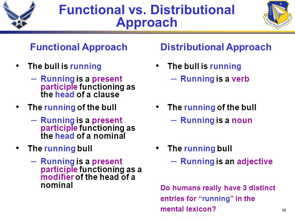 18 Functional vs.