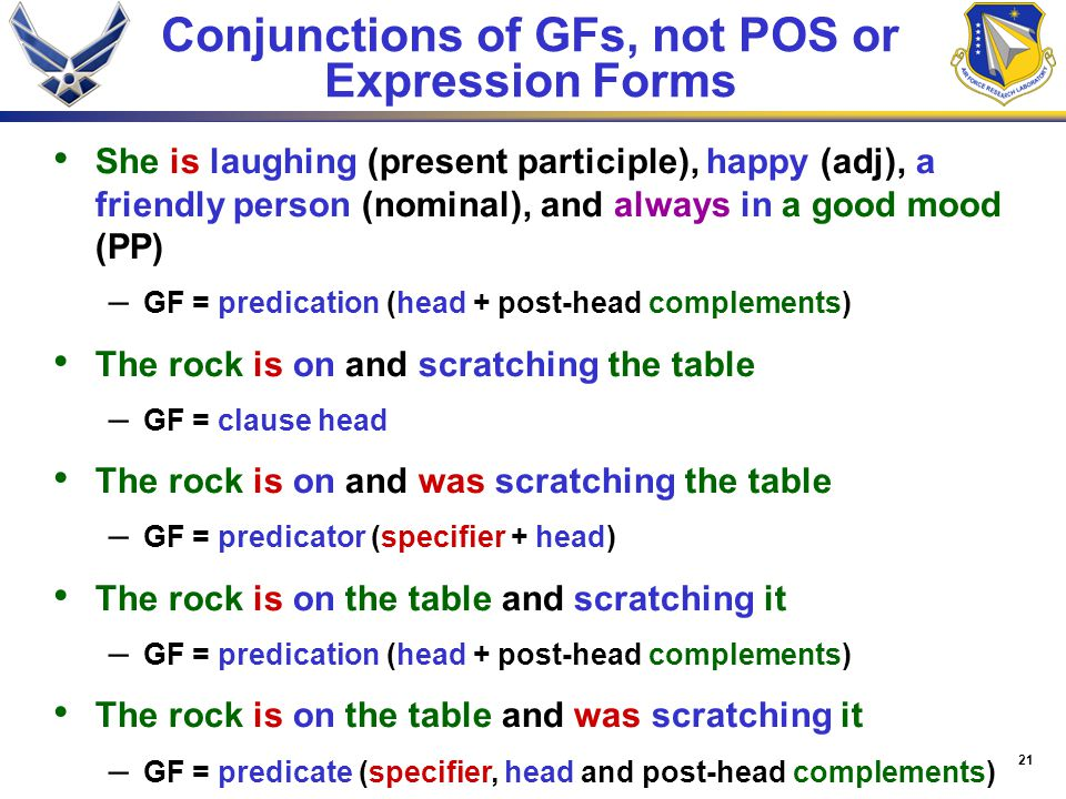 21 Conjunctions of GFs, not POS or Expression Forms She is laughing (present participle), happy (adj), a friendly person (nominal), and always in a good mood (PP) – GF = predication (head + post-head complements) The rock is on and scratching the table – GF = clause head The rock is on and was scratching the table – GF = predicator (specifier + head) The rock is on the table and scratching it – GF = predication (head + post-head complements) The rock is on the table and was scratching it – GF = predicate (specifier, head and post-head complements)