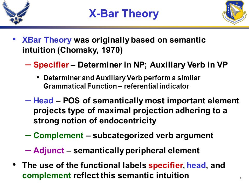4 X-Bar Theory XBar Theory was originally based on semantic intuition (Chomsky, 1970) – Specifier – Determiner in NP; Auxiliary Verb in VP Determiner and Auxiliary Verb perform a similar Grammatical Function – referential indicator – Head – POS of semantically most important element projects type of maximal projection adhering to a strong notion of endocentricity – Complement – subcategorized verb argument – Adjunct – semantically peripheral element The use of the functional labels specifier, head, and complement reflect this semantic intuition