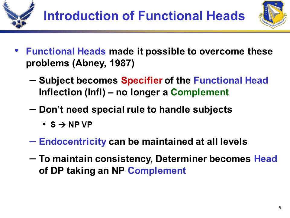 6 Introduction of Functional Heads Functional Heads made it possible to overcome these problems (Abney, 1987) – Subject becomes Specifier of the Functional Head Inflection (Infl) – no longer a Complement – Don't need special rule to handle subjects S  NP VP – Endocentricity can be maintained at all levels – To maintain consistency, Determiner becomes Head of DP taking an NP Complement