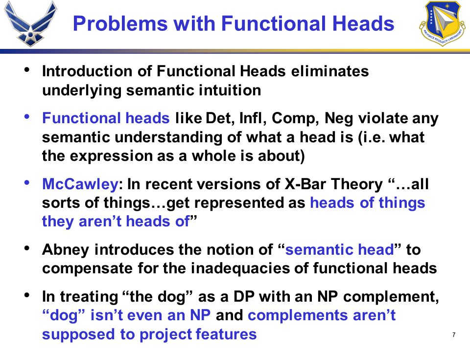 7 Problems with Functional Heads Introduction of Functional Heads eliminates underlying semantic intuition Functional heads like Det, Infl, Comp, Neg violate any semantic understanding of what a head is (i.e.