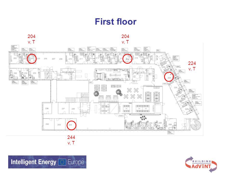 204 v, T 204 v, T 224 v, T 244 v, T First floor