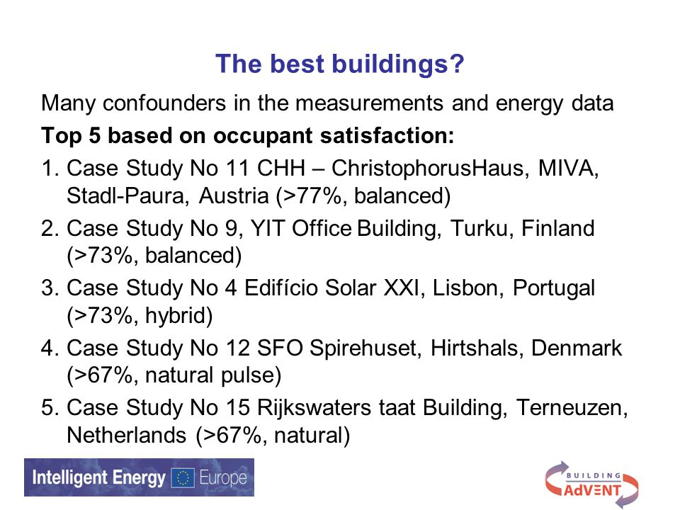 The best buildings? Many confounders in the measurements and energy data Top 5 based on occupant satisfaction: 1.Case Study No 11 CHH – ChristophorusH