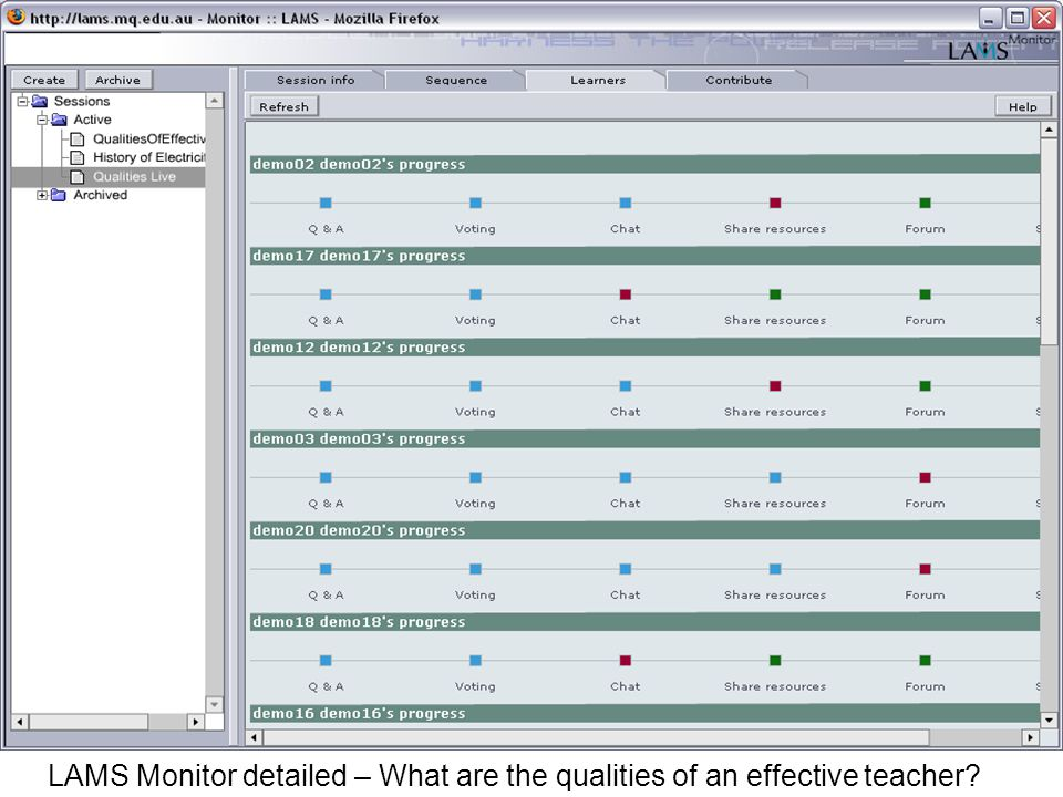 LAMS Monitor detailed – What are the qualities of an effective teacher?
